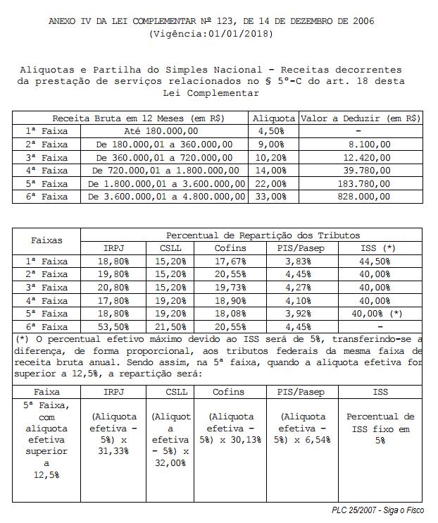 PLC 25-2015 - ANEXO IV