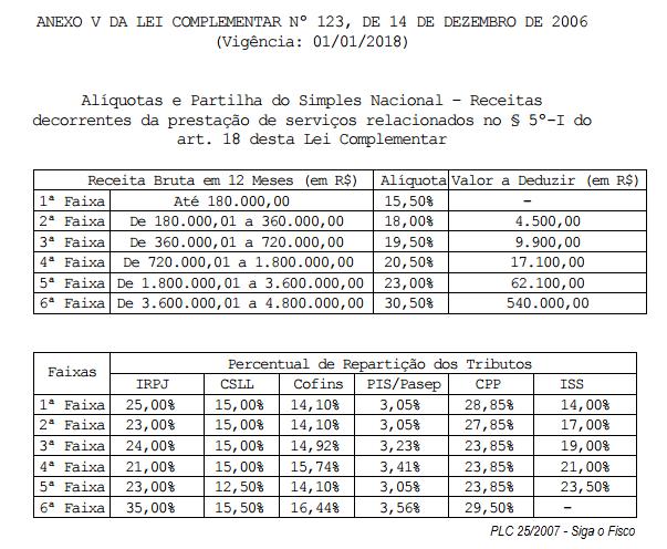 PLC 25-2015 - ANEXO V