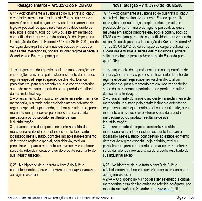 ICMS-Suspensao-Decreto-62550-2017